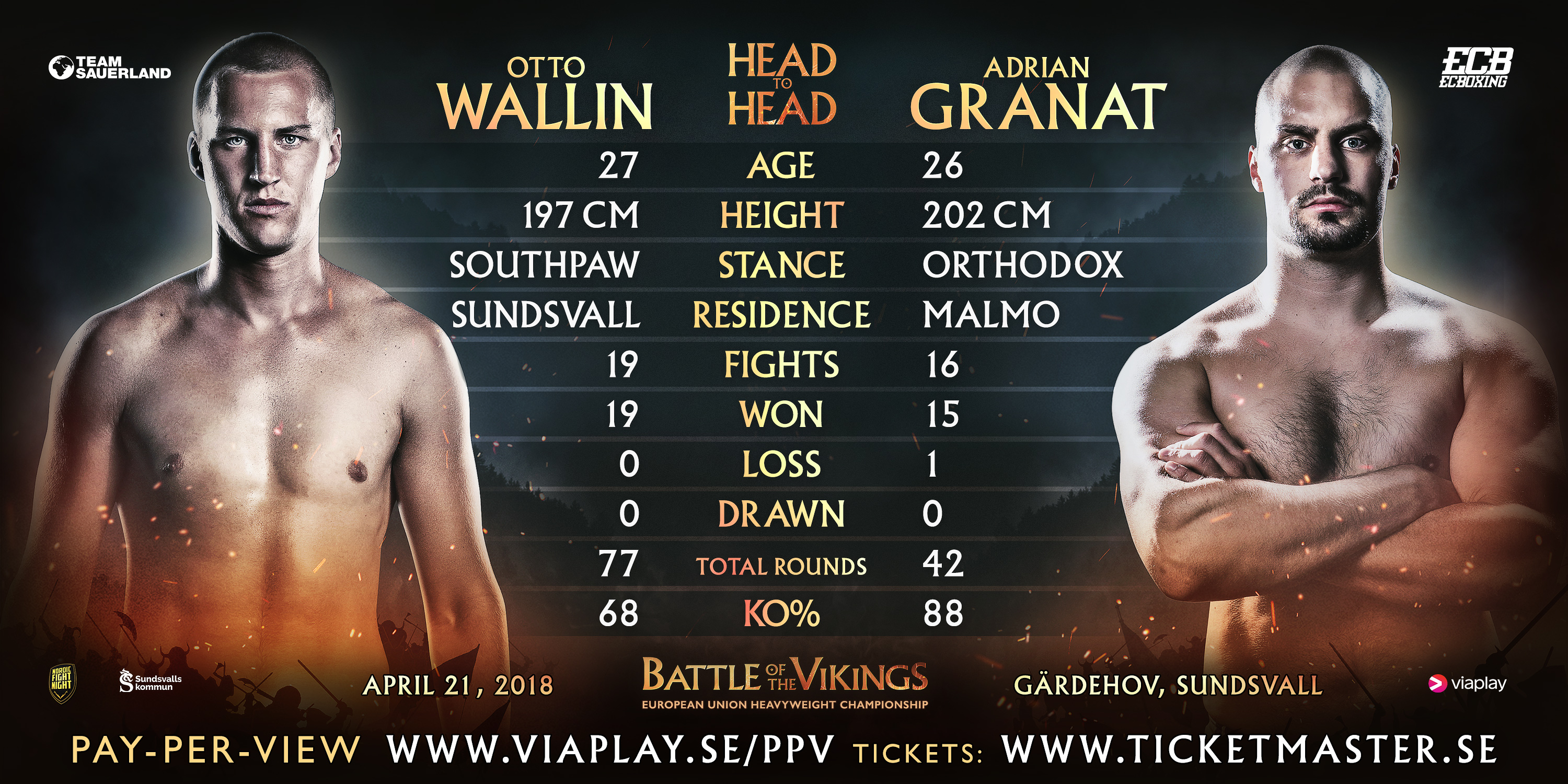 tale of the tape boxing head to head